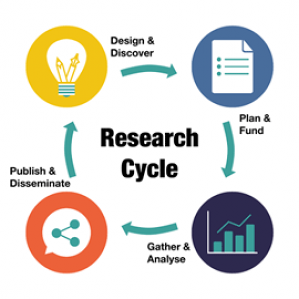 ResearchCycleImage